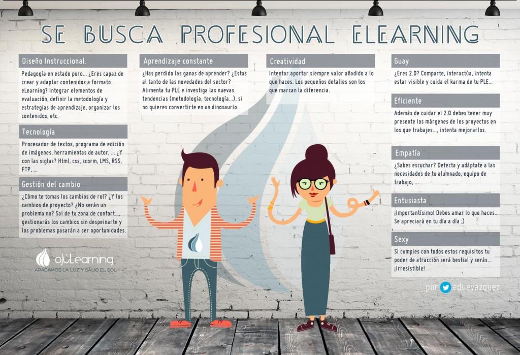 Oferta publicada en la web Ojú Learning