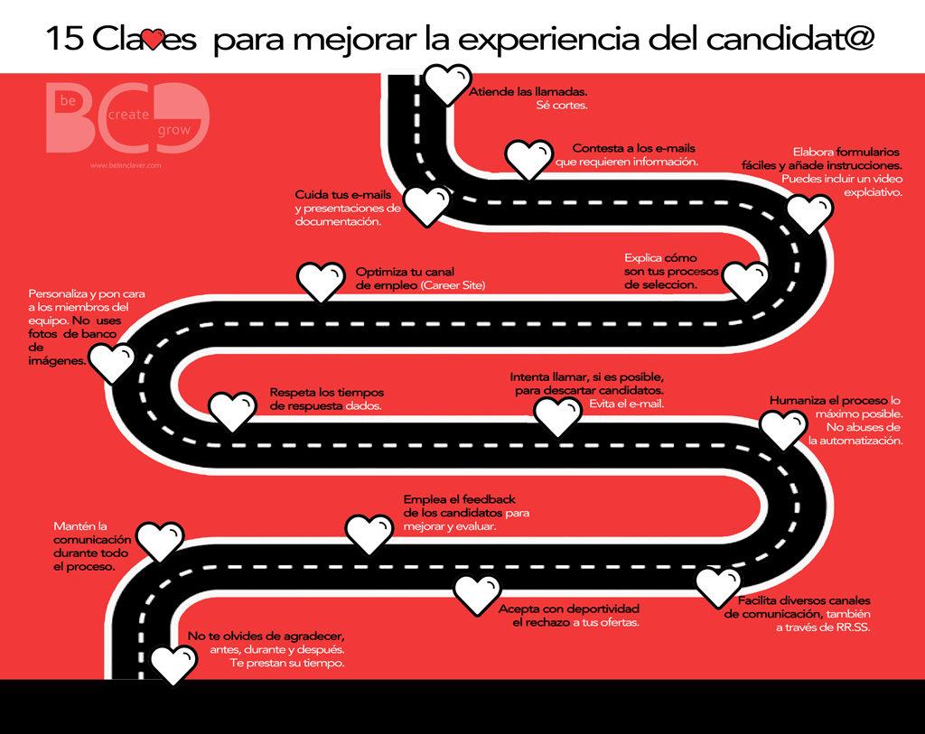 infografía con 15 claves para mejorar la experiencia del candidato en un proceso de selección